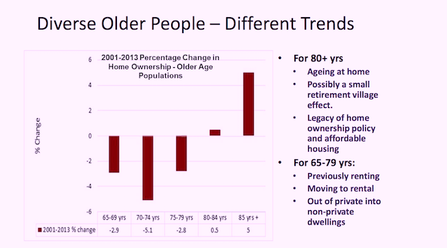 Diverse older people trends graph 650px